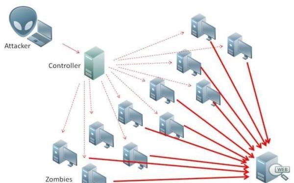 SSL证书可以预防流量劫持吗?