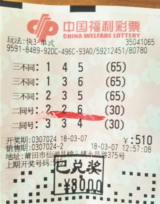 江苏快三开奖结果 分析重号和冷热号
